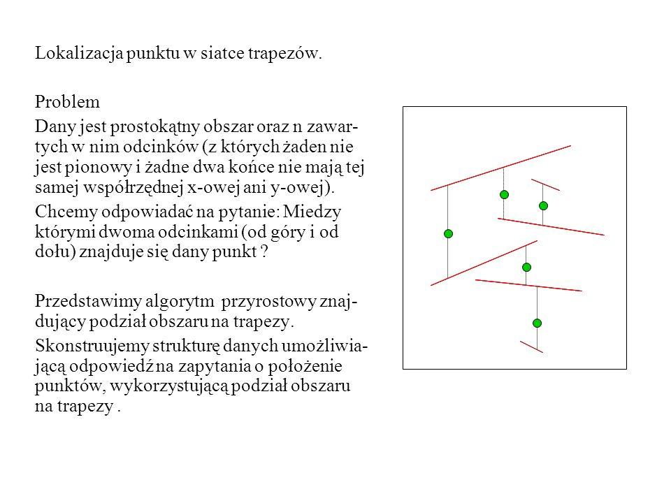 Lokalizacja punktu w siatce trapezów. Problem Dany jest prostokątny obszar oraz n zawar- tych w nim odcinków (z których żaden nie jest pionowy i żadne