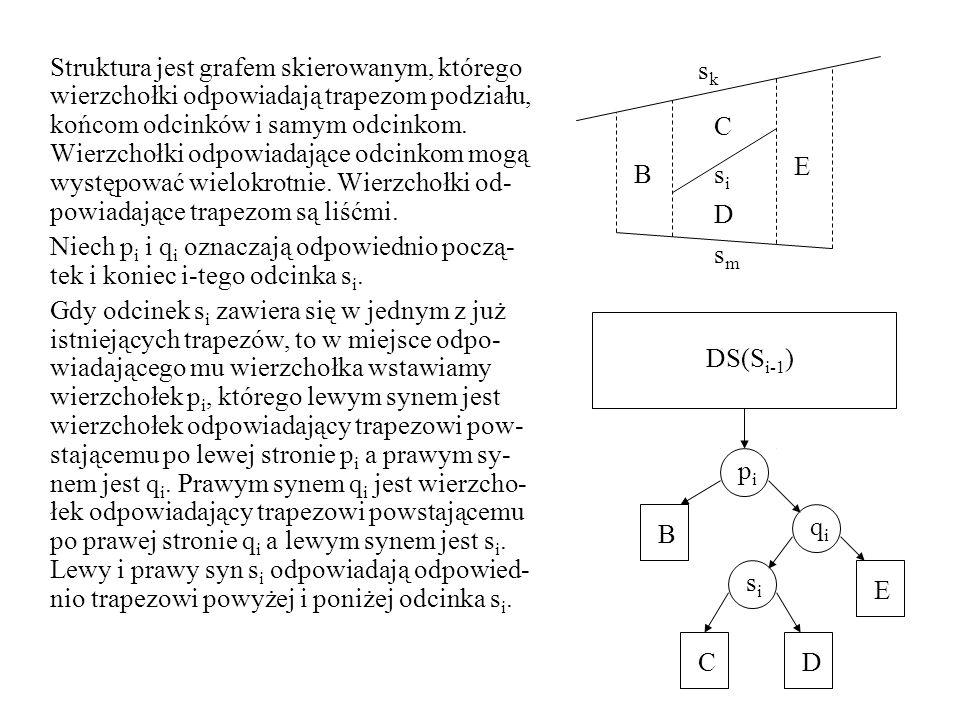 CBA Gdy odcinek s i przecina wiele istniejących już trapezów, to w miejsce wierzchołka odpowiadającego skrajnie lewemu trape- zowi wstawiamy p i, którego lewym synem jest wierzchołek odpowiadający trapezowi powstającemu po lewej stronie p i a pra- wym synem jest s i.