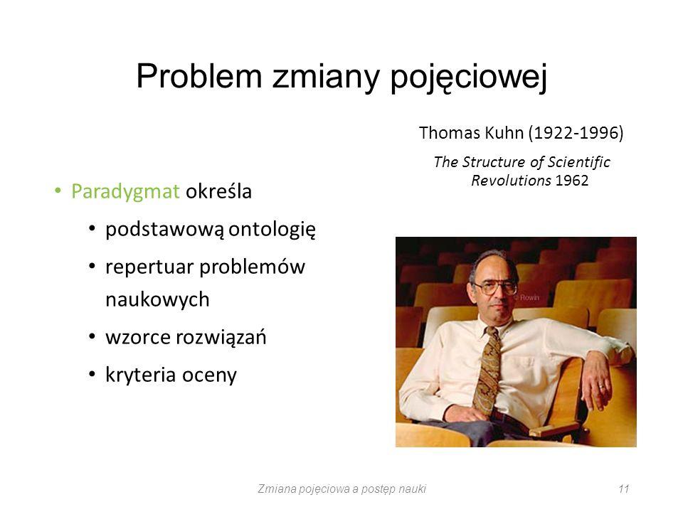 Problem zmiany pojęciowej Paradygmat określa podstawową ontologię repertuar problemów naukowych wzorce rozwiązań kryteria oceny Thomas Kuhn (1922-1996