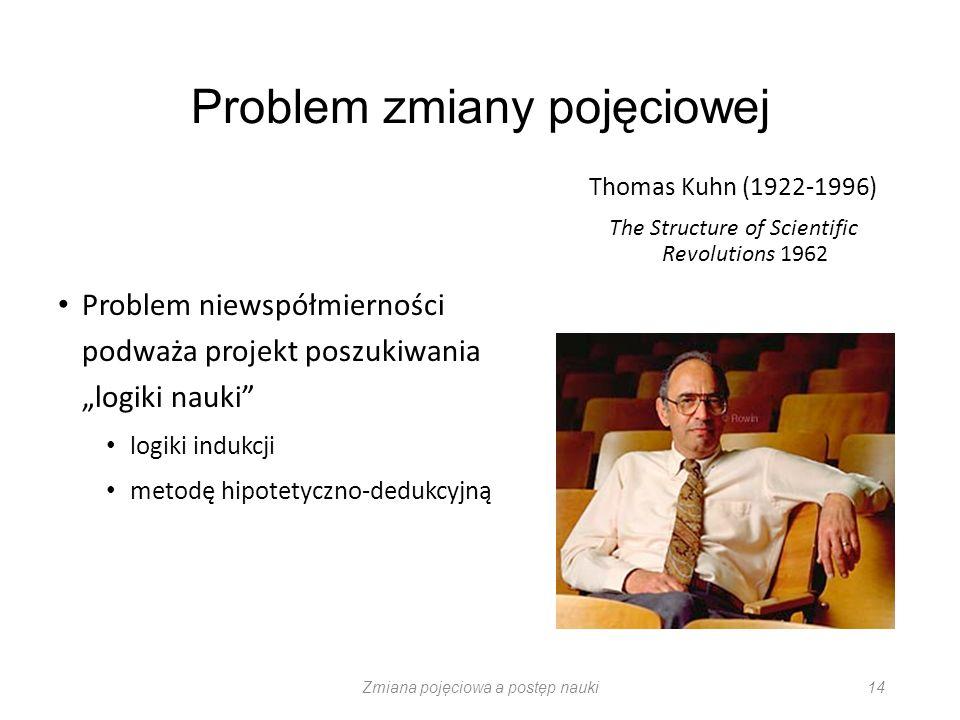 Problem zmiany pojęciowej Problem niewspółmierności podważa projekt poszukiwania logiki nauki logiki indukcji metodę hipotetyczno-dedukcyjną Thomas Ku