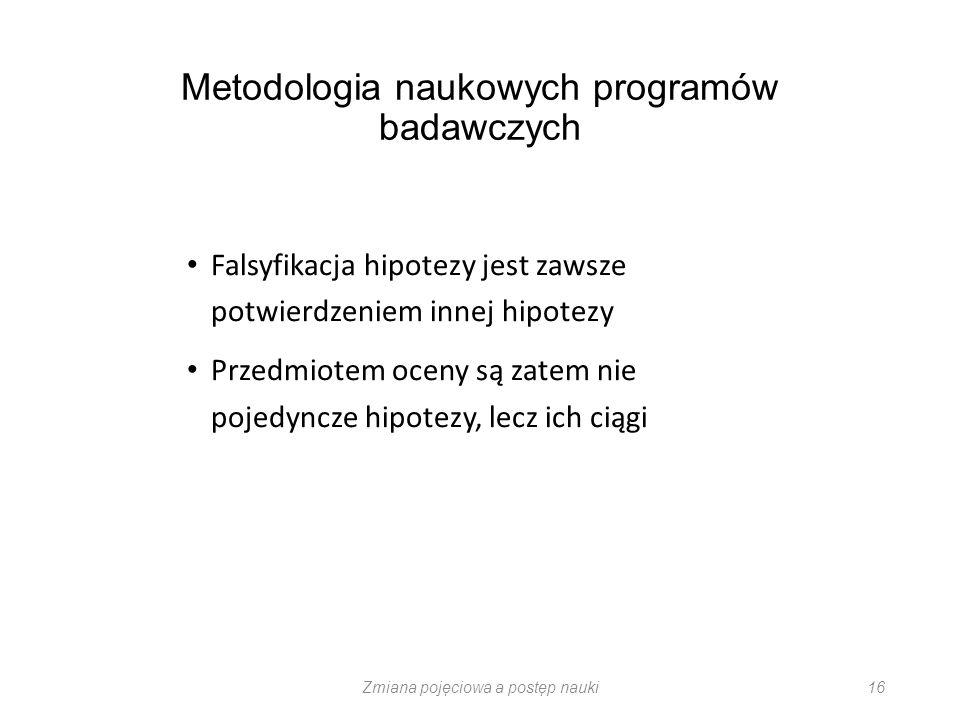 Metodologia naukowych programów badawczych Falsyfikacja hipotezy jest zawsze potwierdzeniem innej hipotezy Przedmiotem oceny są zatem nie pojedyncze h