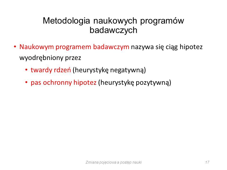 Metodologia naukowych programów badawczych Naukowym programem badawczym nazywa się ciąg hipotez wyodrębniony przez twardy rdzeń (heurystykę negatywną)