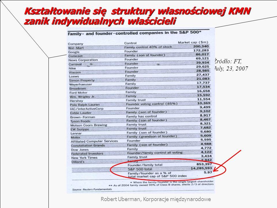 Robert Uberman, Korporacje międzynarodowe Kształtowanie się struktury własnościowej KMN zanik indywidualnych właścicieli Źródło: FT, July, 23, 2007