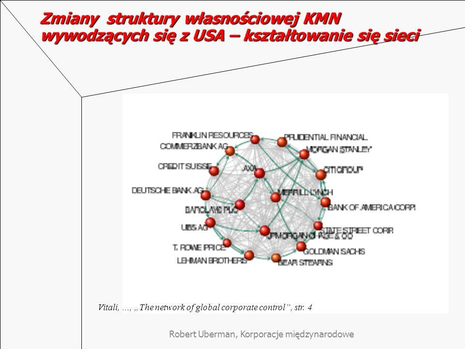Robert Uberman, Korporacje międzynarodowe Zmiany struktury własnościowej KMN wywodzących się z USA – kształtowanie się sieci Vitali, …, The network of