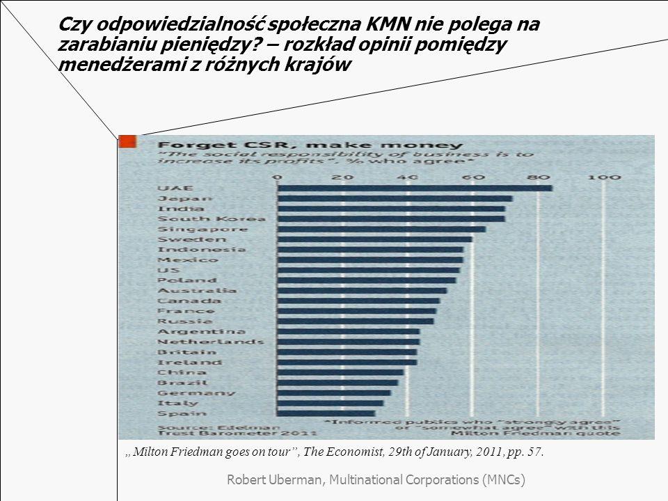 Robert Uberman, Multinational Corporations (MNCs) Czy odpowiedzialność społeczna KMN nie polega na zarabianiu pieniędzy? – rozkład opinii pomiędzy men