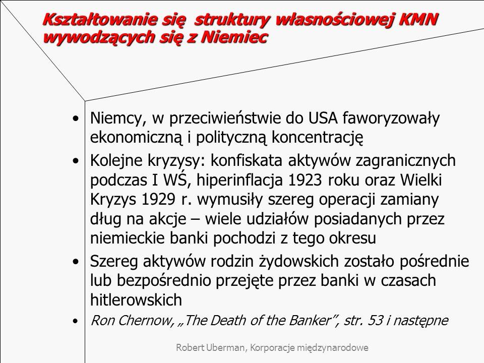 Robert Uberman, Korporacje międzynarodowe Kształtowanie się struktury własnościowej KMN wywodzących się z Niemiec Niemcy, w przeciwieństwie do USA faw
