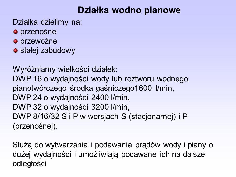 Działka wodno pianowe Działka dzielimy na: przenośne przewoźne stałej zabudowy Wyróżniamy wielkości działek: DWP 16 o wydajności wody lub roztworu wod