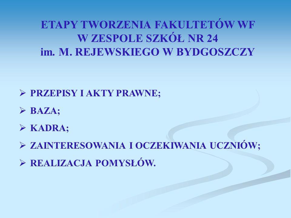 ETAPY TWORZENIA FAKULTETÓW WF W ZESPOLE SZKÓŁ NR 24 im.