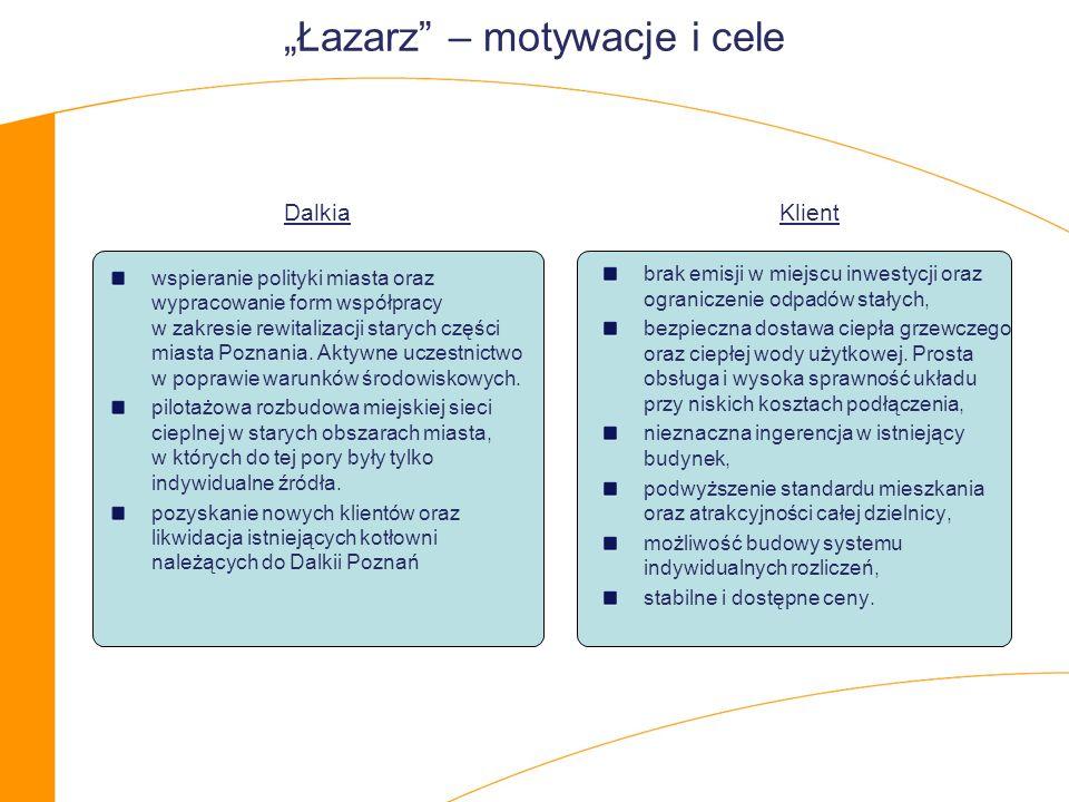Łazarz – motywacje i cele Dalkia wspieranie polityki miasta oraz wypracowanie form współpracy w zakresie rewitalizacji starych części miasta Poznania.
