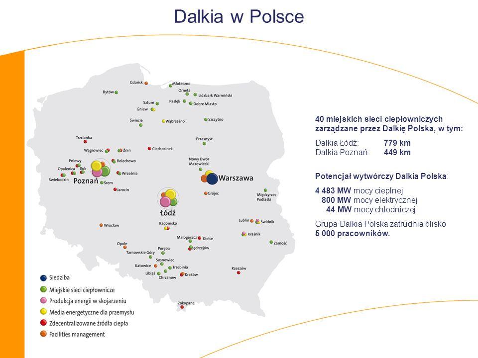 Dalkia w Polsce 40 miejskich sieci ciepłowniczych zarządzane przez Dalkię Polska, w tym: Dalkia Łódź: 779 km Dalkia Poznań:449 km Potencjał wytwórczy Dalkia Polska: 4 483 MW mocy cieplnej 800 MW mocy elektrycznej 44 MW mocy chłodniczej Grupa Dalkia Polska zatrudnia blisko 5 000 pracowników.