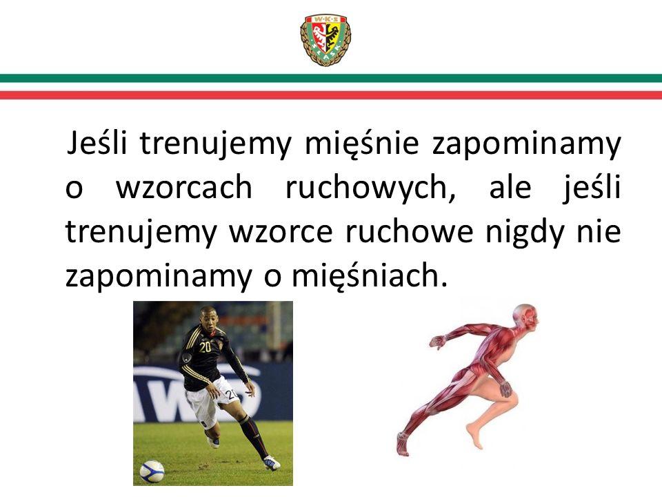 Jeśli trenujemy mięśnie zapominamy o wzorcach ruchowych, ale jeśli trenujemy wzorce ruchowe nigdy nie zapominamy o mięśniach.