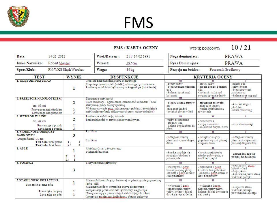 FMS 47