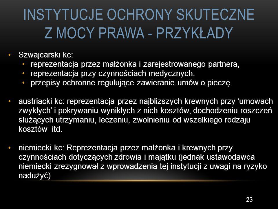 INSTYTUCJE OCHRONY SKUTECZNE Z MOCY PRAWA - PRZYKŁADY 23 Szwajcarski kc: reprezentacja przez małżonka i zarejestrowanego partnera, reprezentacja przy