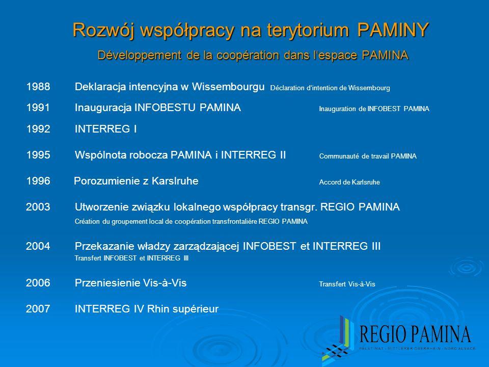 Rozwój współpracy na terytorium PAMINY Développement de la coopération dans lespace PAMINA 1988Deklaracja intencyjna w Wissembourgu Déclaration dinten