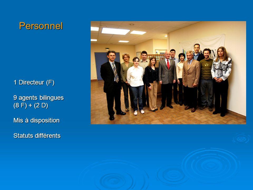 1 Directeur (F) 9 agents bilingues (8 F) + (2 D) Mis à disposition Statuts différents Personnel
