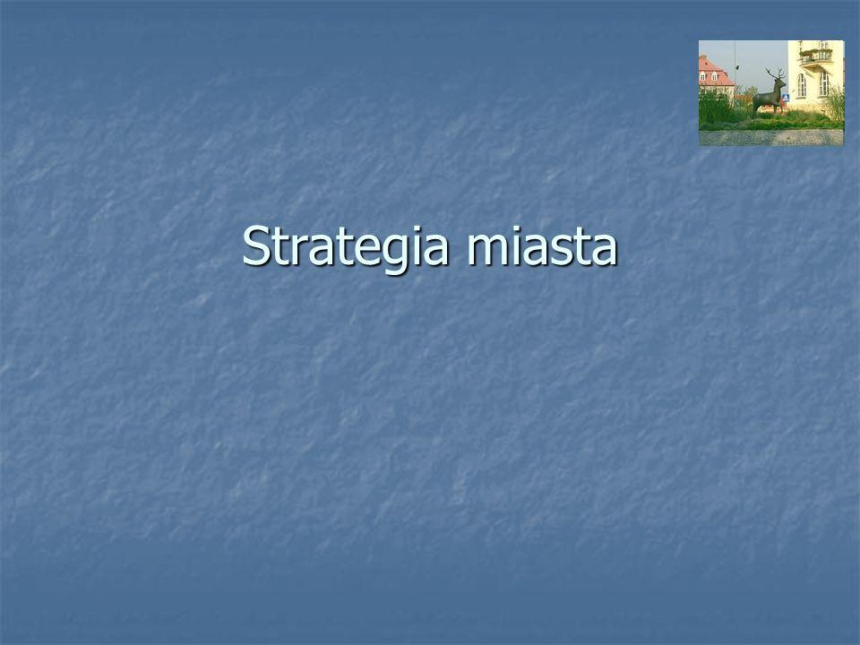 Strategia miasta