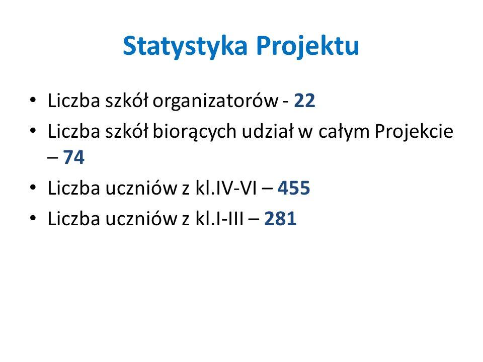 Statystyka Projektu Liczba szkół organizatorów - 22 Liczba szkół biorących udział w całym Projekcie – 74 Liczba uczniów z kl.IV-VI – 455 Liczba ucznió