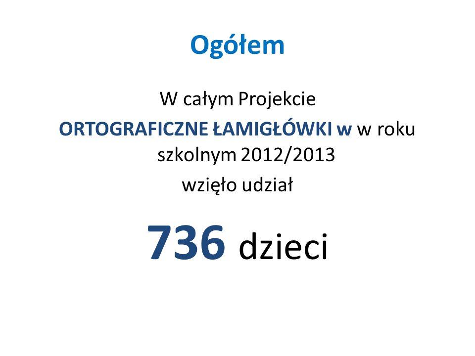Ogółem W całym Projekcie ORTOGRAFICZNE ŁAMIGŁÓWKI w w roku szkolnym 2012/2013 wzięło udział 736 dzieci