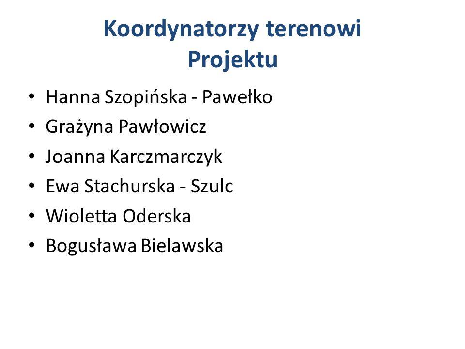 Koordynatorzy terenowi Projektu Hanna Szopińska - Pawełko Grażyna Pawłowicz Joanna Karczmarczyk Ewa Stachurska - Szulc Wioletta Oderska Bogusława Biel