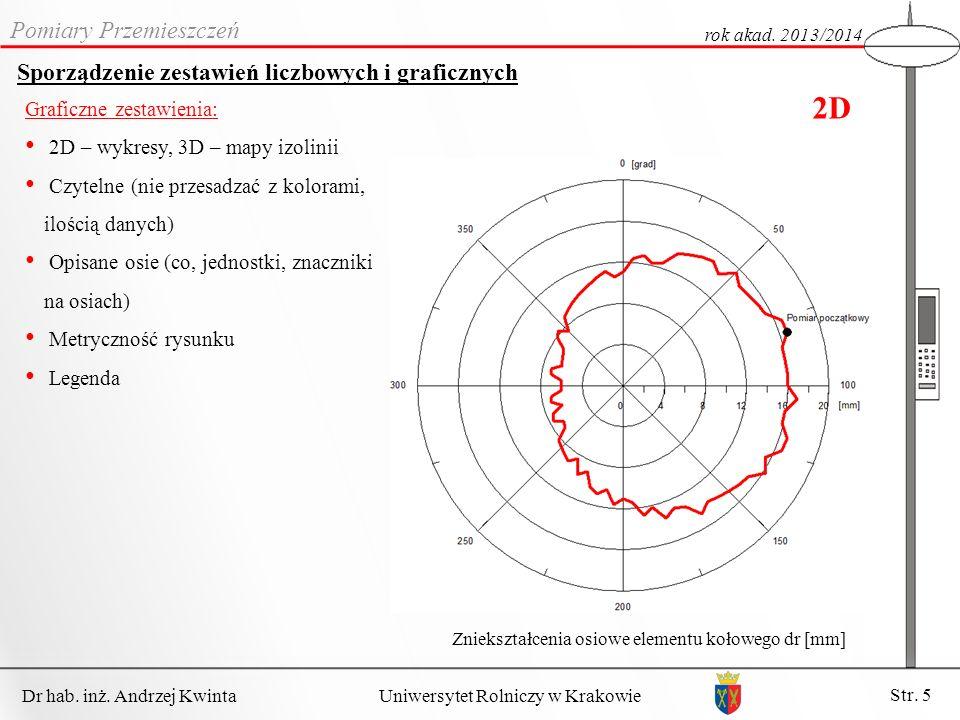 Dr hab. inż. Andrzej Kwinta Str. 5 Uniwersytet Rolniczy w Krakowie Pomiary Przemieszczeń rok akad. 2013/2014 Sporządzenie zestawień liczbowych i grafi
