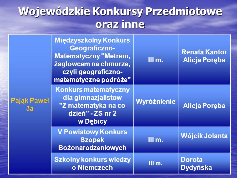 Wojewódzkie Konkursy Przedmiotowe oraz inne Pająk Paweł 3a Międzyszkolny Konkurs Geograficzno- Matematyczny