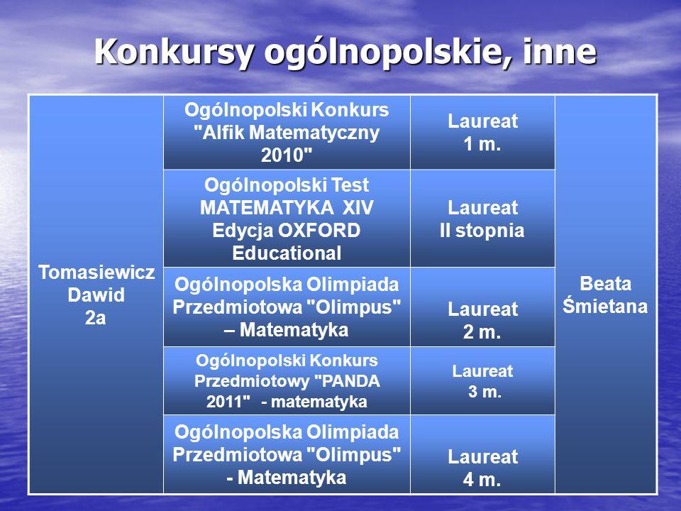 Konkursy ogólnopolskie, inne Tomasiewicz Dawid 2a Ogólnopolski Konkurs