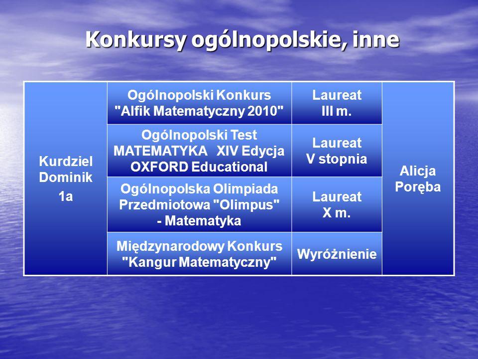 Konkursy ogólnopolskie, inne Kurdziel Dominik 1a Ogólnopolski Konkurs