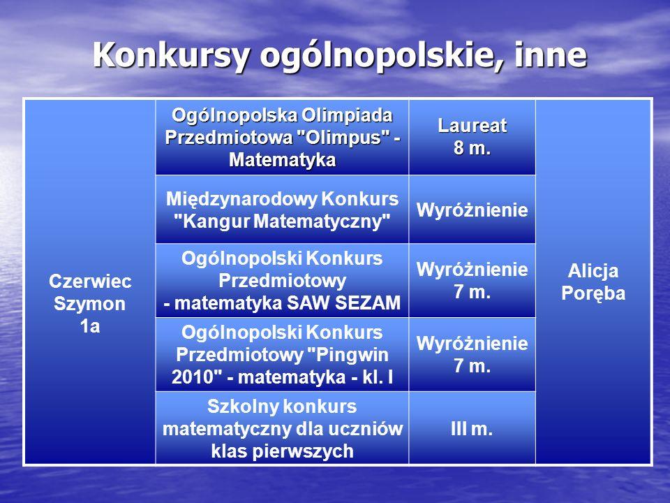Konkursy ogólnopolskie, inne Czerwiec Szymon 1a Ogólnopolska Olimpiada Przedmiotowa