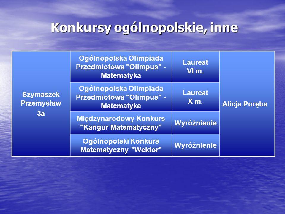 Konkursy ogólnopolskie, inne Szymaszek Przemysław 3a Ogólnopolska Olimpiada Przedmiotowa