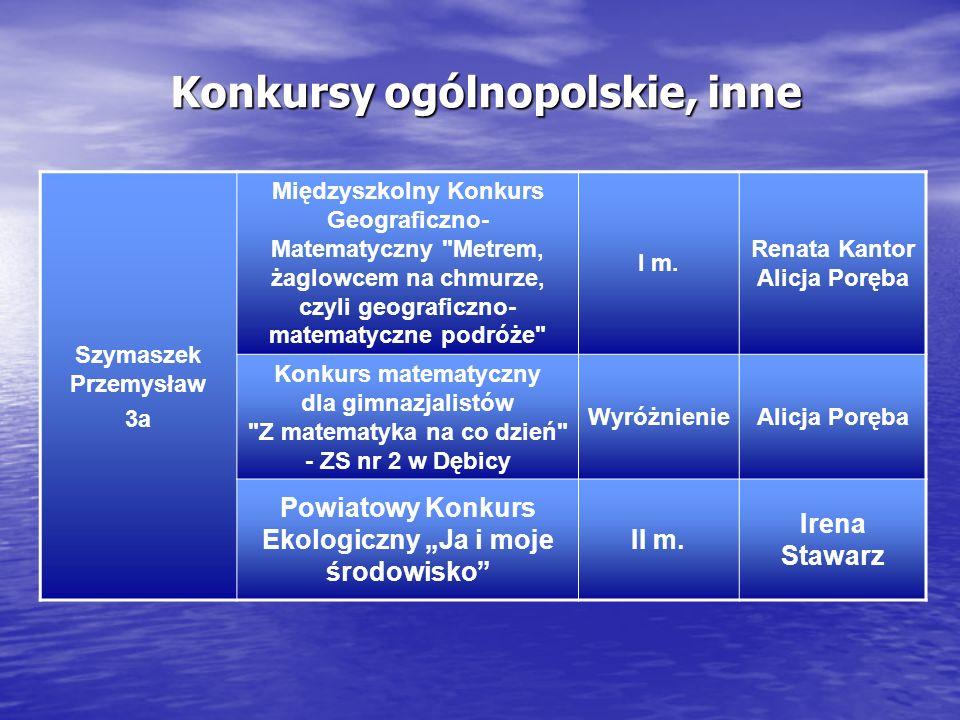 Konkursy ogólnopolskie, inne Szymaszek Przemysław 3a Międzyszkolny Konkurs Geograficzno- Matematyczny