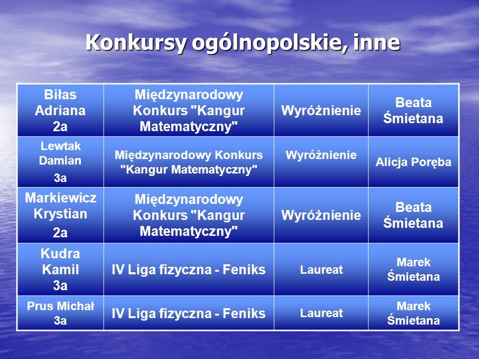Konkursy ogólnopolskie, inne Biłas Adriana 2a Międzynarodowy Konkurs