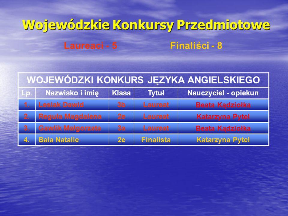 Konkursy ogólnopolskie, inne Szymaszek Przemysław 3a Ogólnopolska Olimpiada Przedmiotowa Olimpus - Matematyka Laureat VI m.