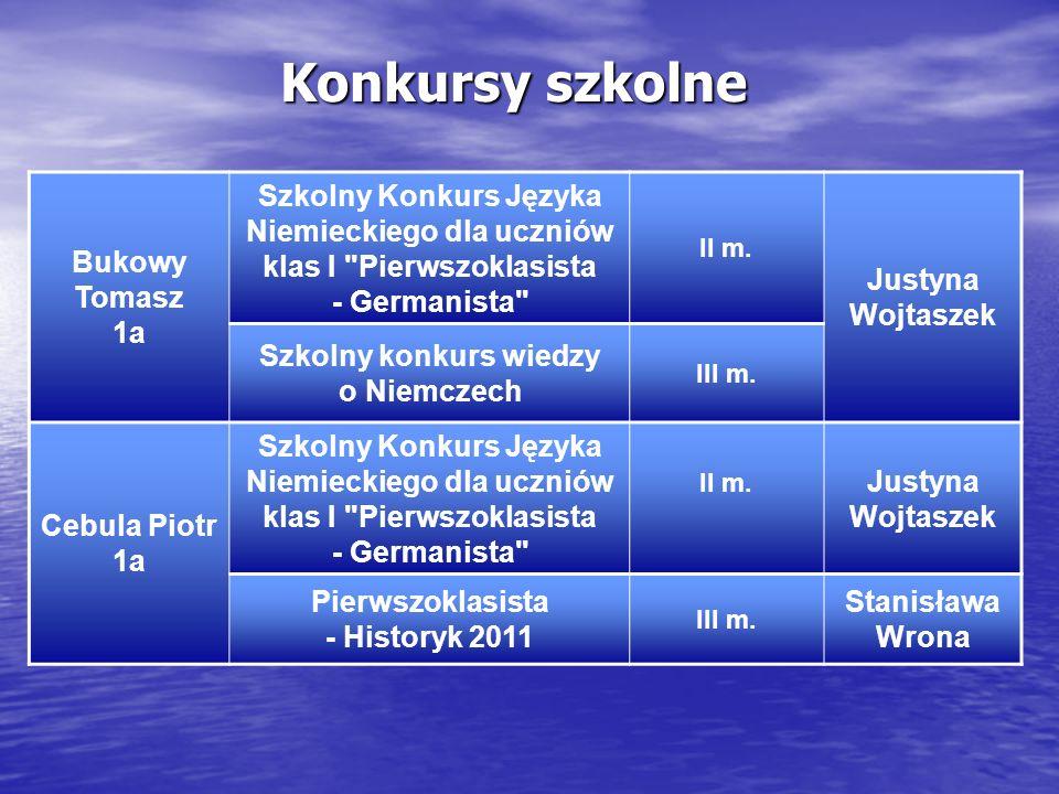 Bukowy Tomasz 1a Szkolny Konkurs Języka Niemieckiego dla uczniów klas I