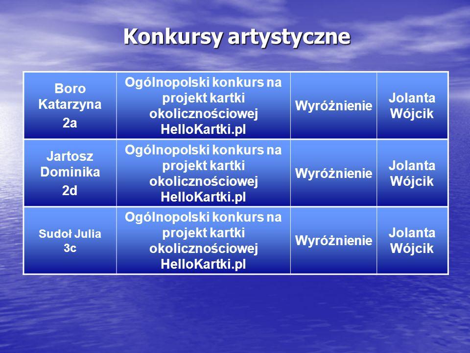 Konkursy artystyczne Boro Katarzyna 2a Ogólnopolski konkurs na projekt kartki okolicznościowej HelloKartki.pl Wyróżnienie Jolanta Wójcik Jartosz Domin