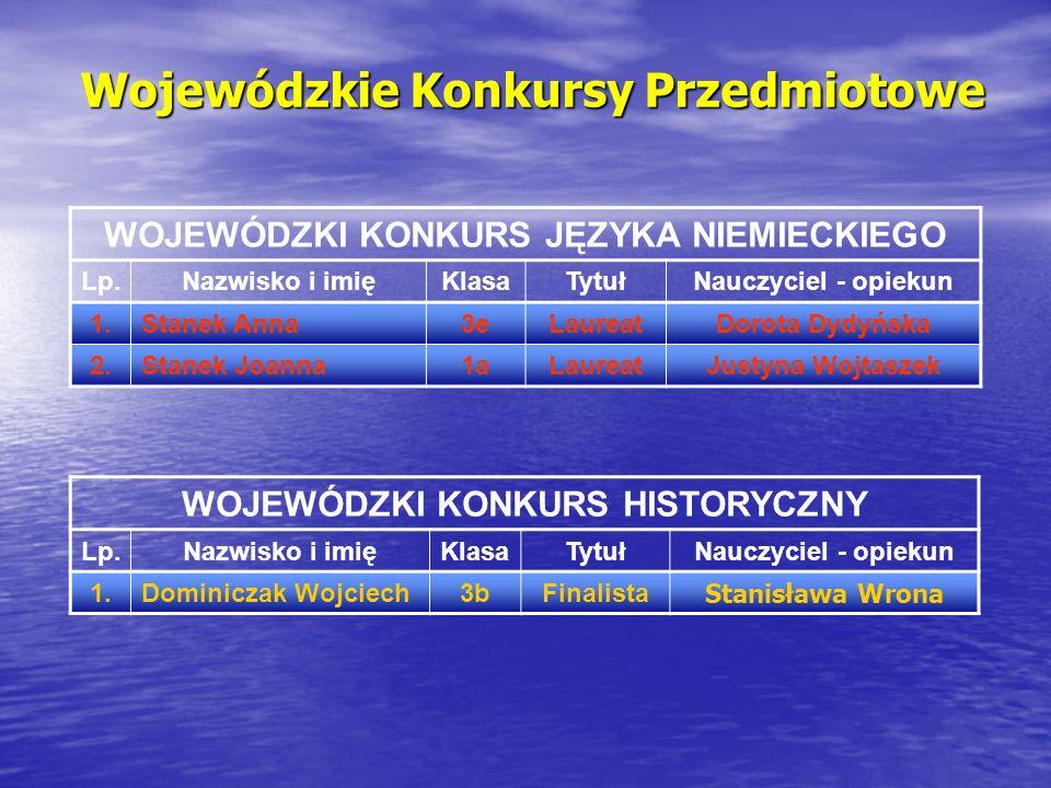 Wojewódzkie Konkursy Przedmiotowe oraz inne Pająk Paweł 3a Powiatowy Konkurs Ekologiczny Ja i moje środowisko II m.Irena Stawarz