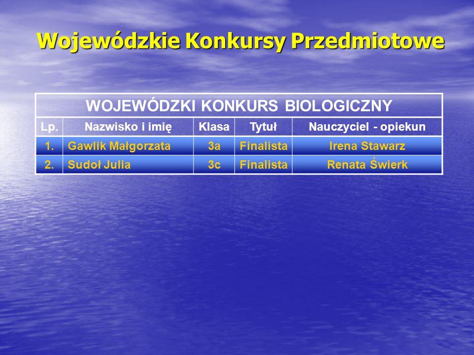Konkursy szkolne Bizoń Agnieszka 1c Szkolny Konkurs Humanista – Pierwszoklasista III m.
