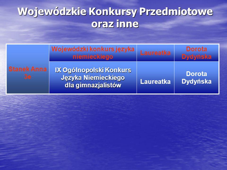 Konkursy ogólnopolskie, inne Tomasiewicz Dawid 2a Powiatowy Konkurs Matematyczny As Matematyczny Finalista 4 m.