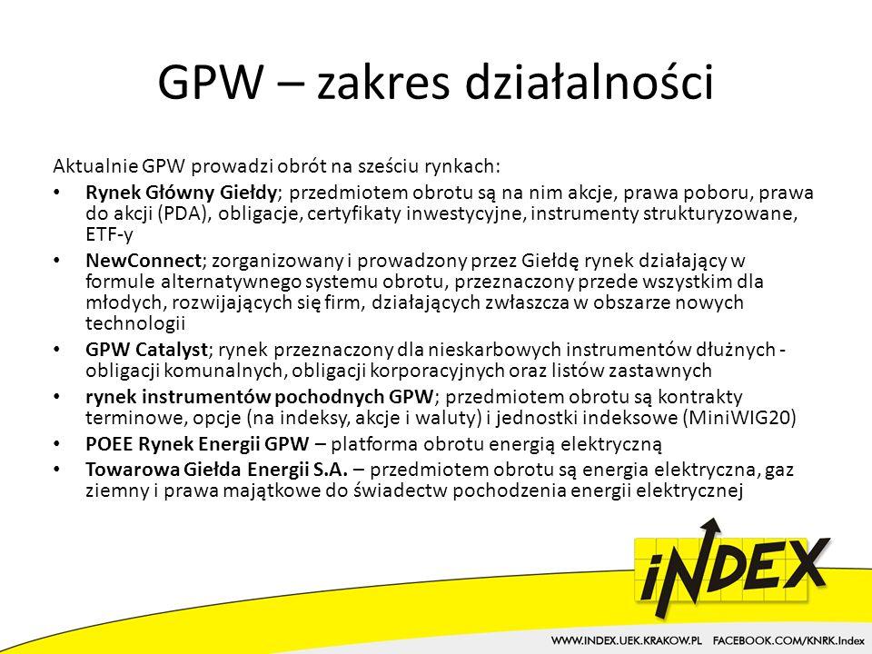 GPW – zakres działalności Aktualnie GPW prowadzi obrót na sześciu rynkach: Rynek Główny Giełdy; przedmiotem obrotu są na nim akcje, prawa poboru, prawa do akcji (PDA), obligacje, certyfikaty inwestycyjne, instrumenty strukturyzowane, ETF-y NewConnect; zorganizowany i prowadzony przez Giełdę rynek działający w formule alternatywnego systemu obrotu, przeznaczony przede wszystkim dla młodych, rozwijających się firm, działających zwłaszcza w obszarze nowych technologii GPW Catalyst; rynek przeznaczony dla nieskarbowych instrumentów dłużnych - obligacji komunalnych, obligacji korporacyjnych oraz listów zastawnych rynek instrumentów pochodnych GPW; przedmiotem obrotu są kontrakty terminowe, opcje (na indeksy, akcje i waluty) i jednostki indeksowe (MiniWIG20) POEE Rynek Energii GPW – platforma obrotu energią elektryczną Towarowa Giełda Energii S.A.
