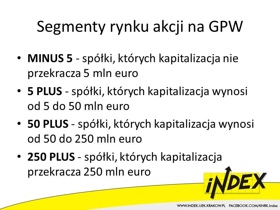Segmenty rynku akcji na GPW MINUS 5 - spółki, których kapitalizacja nie przekracza 5 mln euro 5 PLUS - spółki, których kapitalizacja wynosi od 5 do 50 mln euro 50 PLUS - spółki, których kapitalizacja wynosi od 50 do 250 mln euro 250 PLUS - spółki, których kapitalizacja przekracza 250 mln euro