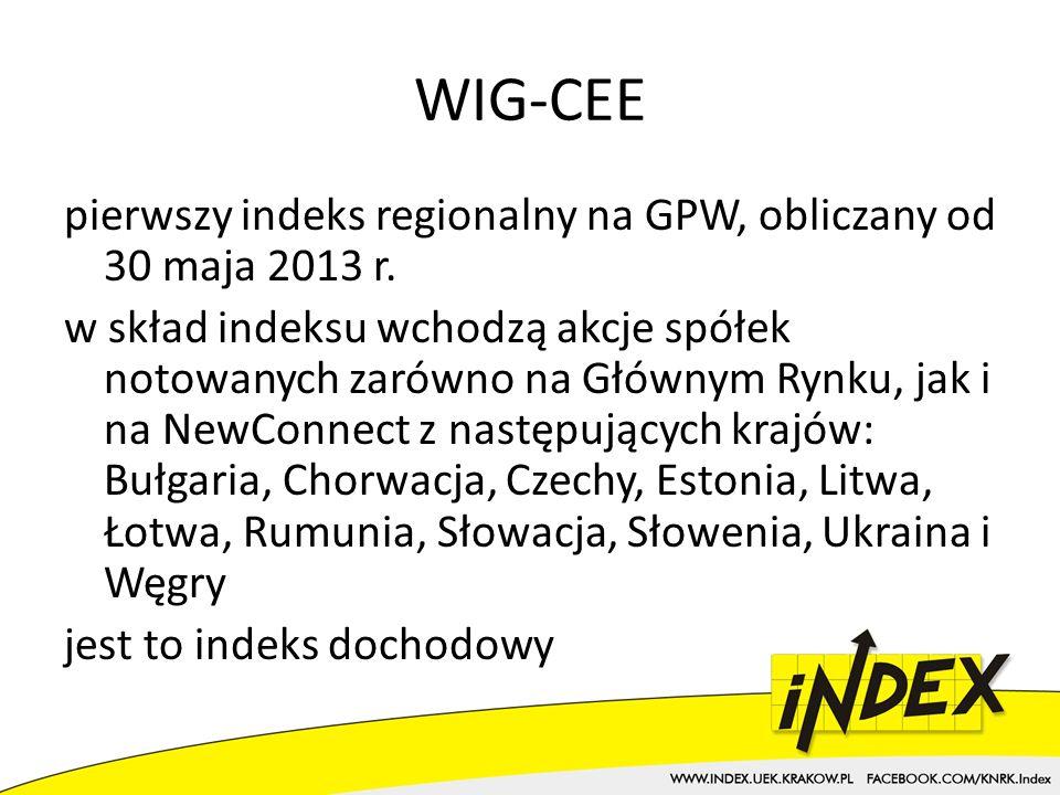 WIG-CEE pierwszy indeks regionalny na GPW, obliczany od 30 maja 2013 r.