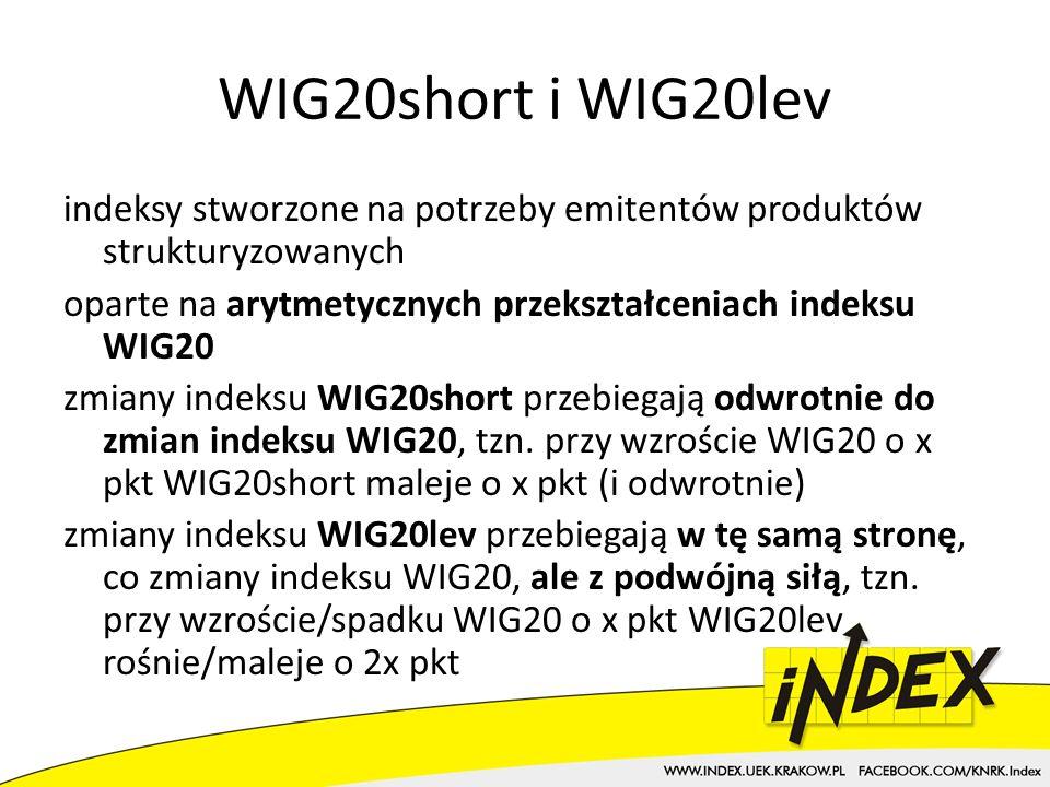WIG20short i WIG20lev indeksy stworzone na potrzeby emitentów produktów strukturyzowanych oparte na arytmetycznych przekształceniach indeksu WIG20 zmiany indeksu WIG20short przebiegają odwrotnie do zmian indeksu WIG20, tzn.