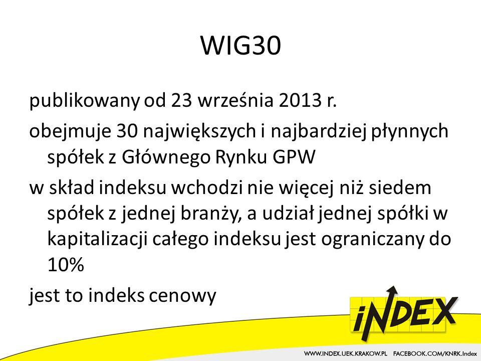 WIG30 publikowany od 23 września 2013 r.