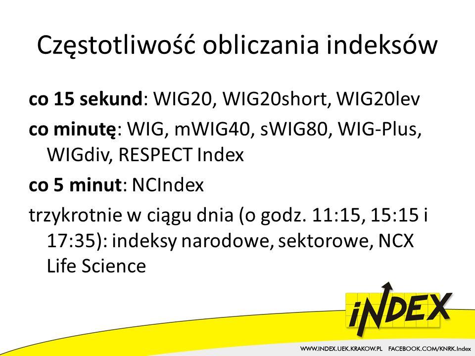 Częstotliwość obliczania indeksów co 15 sekund: WIG20, WIG20short, WIG20lev co minutę: WIG, mWIG40, sWIG80, WIG-Plus, WIGdiv, RESPECT Index co 5 minut: NCIndex trzykrotnie w ciągu dnia (o godz.