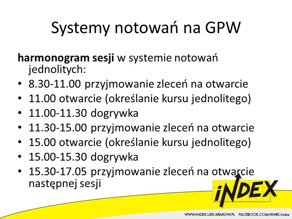 Systemy notowań na GPW harmonogram sesji w systemie notowań jednolitych: 8.30-11.00 przyjmowanie zleceń na otwarcie 11.00 otwarcie (określanie kursu jednolitego) 11.00-11.30 dogrywka 11.30-15.00 przyjmowanie zleceń na otwarcie 15.00 otwarcie (określanie kursu jednolitego) 15.00-15.30 dogrywka 15.30-17.05 przyjmowanie zleceń na otwarcie następnej sesji