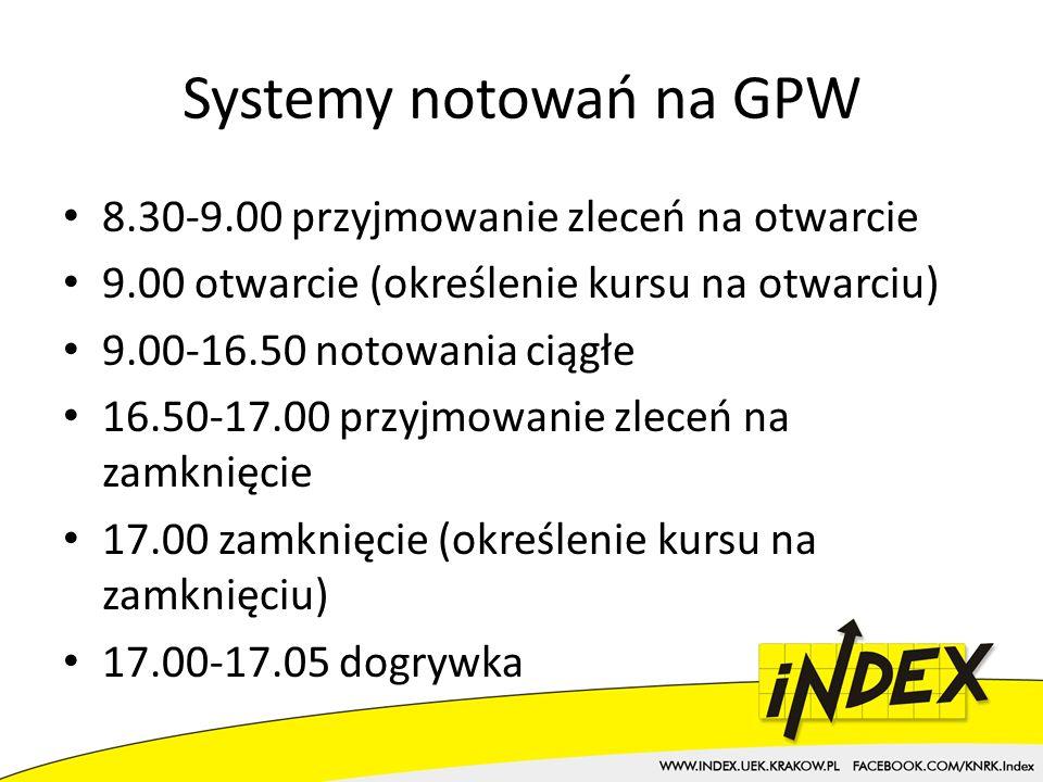 Systemy notowań na GPW 8.30-9.00 przyjmowanie zleceń na otwarcie 9.00 otwarcie (określenie kursu na otwarciu) 9.00-16.50 notowania ciągłe 16.50-17.00 przyjmowanie zleceń na zamknięcie 17.00 zamknięcie (określenie kursu na zamknięciu) 17.00-17.05 dogrywka
