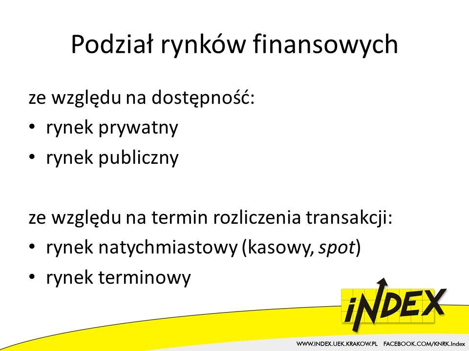Indeksy publikowane przez GPW GPW publikuje aktualnie 26 indeksów giełdowych akcji: WIG (Warszawski Indeks Giełdowy) WIG20 (+ pochodne: WIG20short, WIG20lev, WIG20TR) WIG30 (+ pochodny: WIG30TR) mWIG40 sWIG80 WIG-Plus WIGdiv Respect Index indeksy narodowe: WIG-Poland, WIG-Ukraine, WIG-CEE 11 indeksów sektorowych