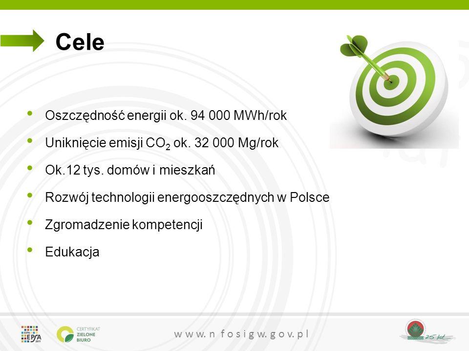 25 lat w w w. n f o s i g w. g o v. p l Oszczędność energii ok.
