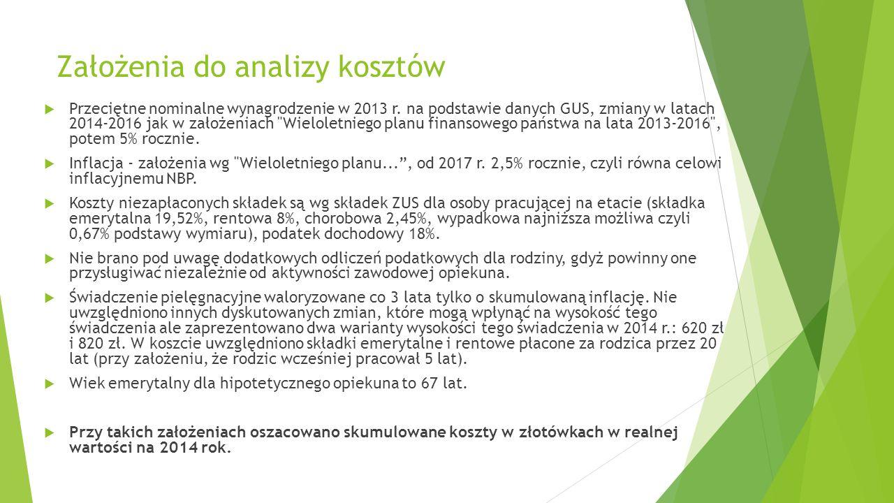Założenia do analizy kosztów Przeciętne nominalne wynagrodzenie w 2013 r. na podstawie danych GUS, zmiany w latach 2014-2016 jak w założeniach