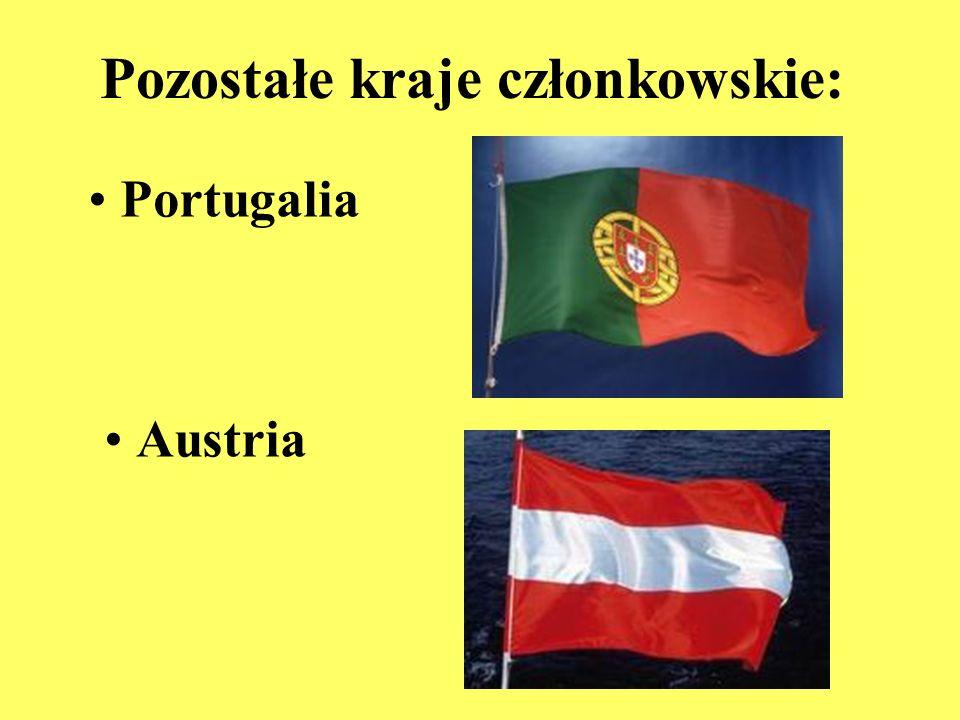 Pozostałe kraje członkowskie: Portugalia Austria