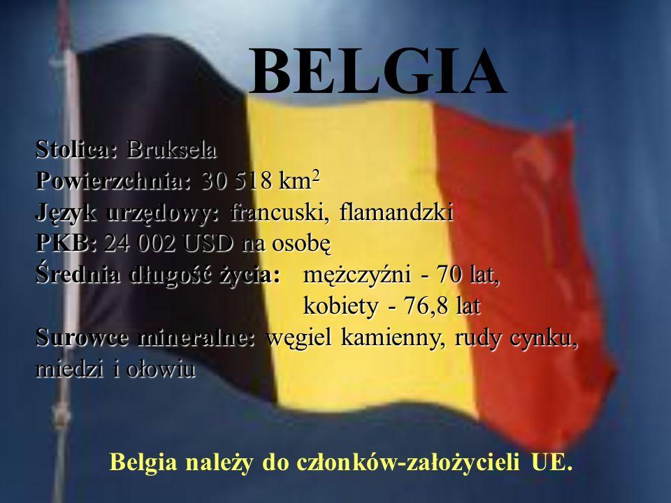 BELGIA Stolica: Bruksela Powierzchnia: 30 518 km 2 Język urzędowy: francuski, flamandzki PKB: 24 002 USD na osobę Średnia długość życia: mężczyźni - 70 lat, kobiety - 76,8 lat Surowce mineralne: węgiel kamienny, rudy cynku, miedzi i ołowiu Belgia należy do członków-założycieli UE.